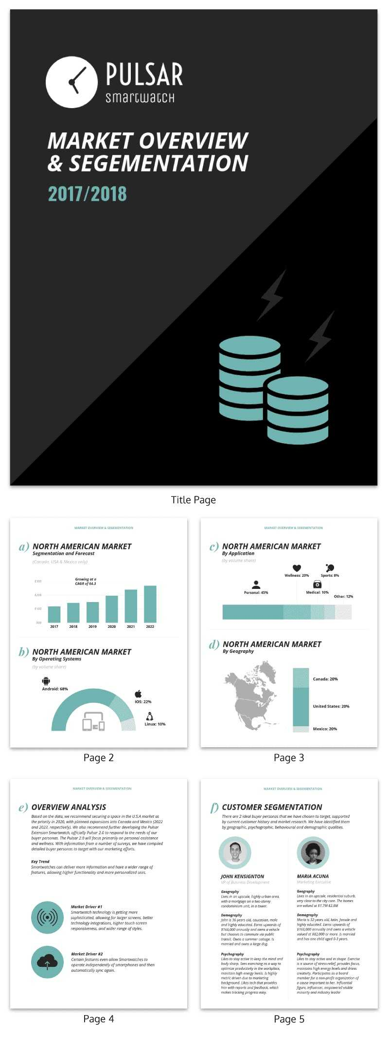 30+ Business Report Templates Every Business Needs - Venngage Intended For Business Analyst Report Template