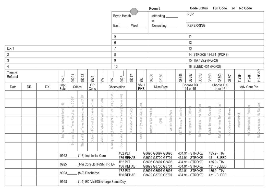 Charge Nurse Report Sheet Template] Charge Nurse Report In Charge Nurse Report Sheet Template