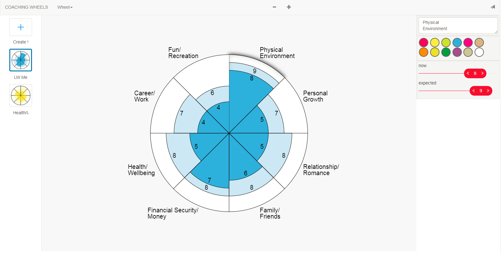 Coaching Profiolo Template / The global executive CV template for Within Blank Performance Profile Wheel Template