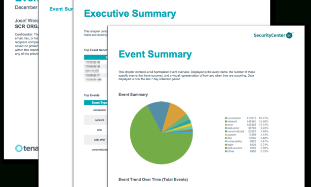 Event Analysis Report - Sc Report Template | Tenable® pertaining to Network Analysis Report Template