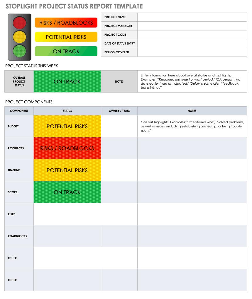 Free Project Report Templates | Smartsheet With Regard To Job Progress Report Template