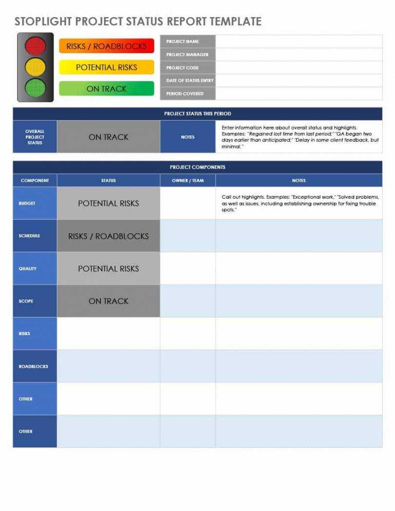 Printable 001 Template Ideas Status Report Project Shocking In Qa Weekly Status Report Template